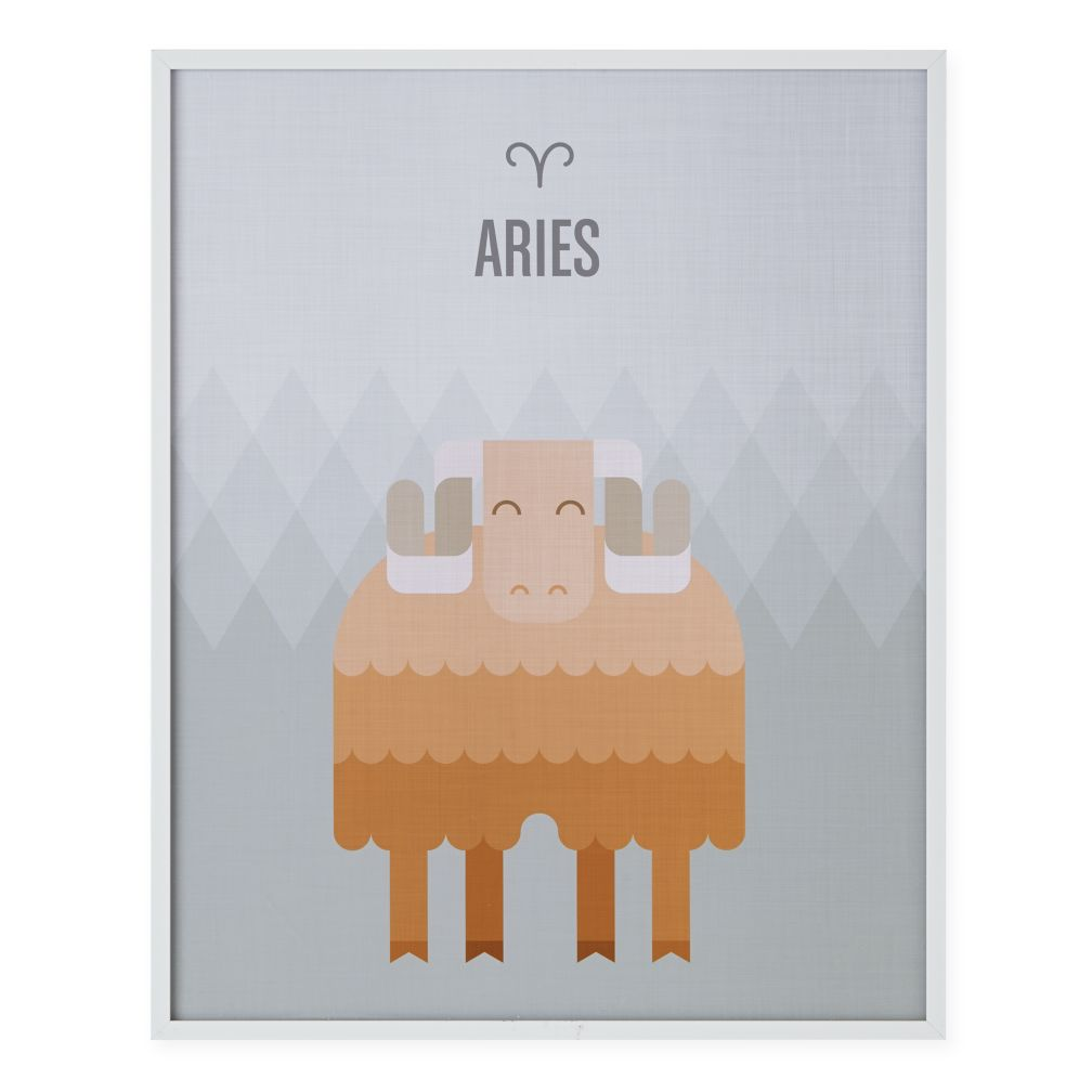 What's Your Sign Framed Wall Art (Aries)