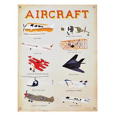 Aviation 101 Banner