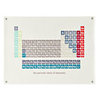 Periodic Table Science Banner