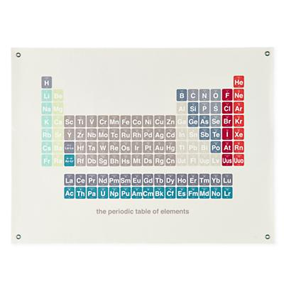 Science Banner (Periodic Table)