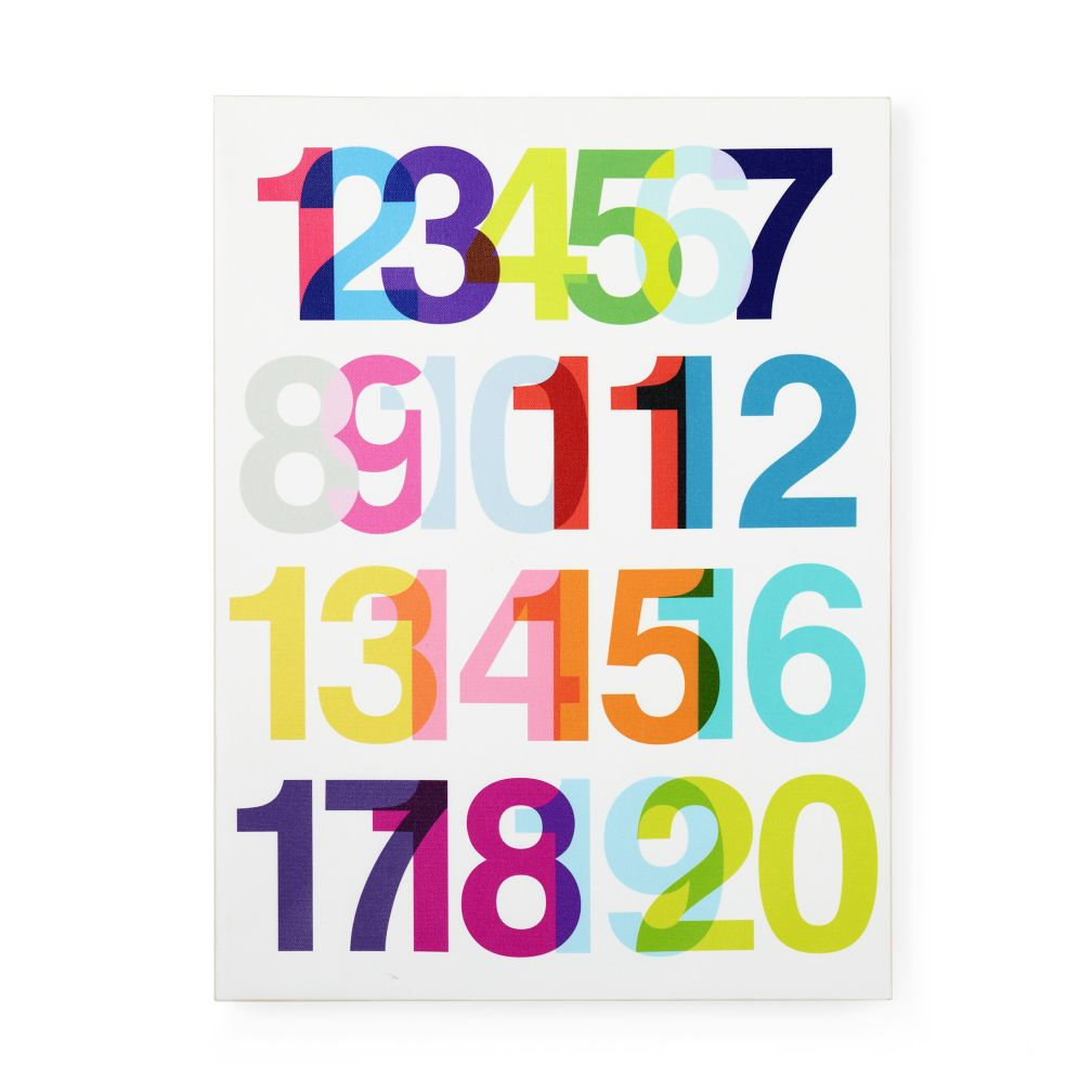 Helvetica Numbers Wall Art