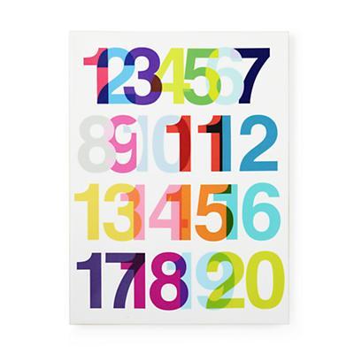 Helvetica Number Wall Art