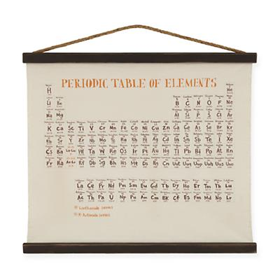 WallArt_PeriodicTable_LL