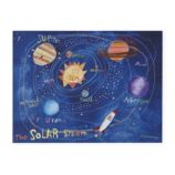Get It Out of Your Solar System Canvas Wall Art